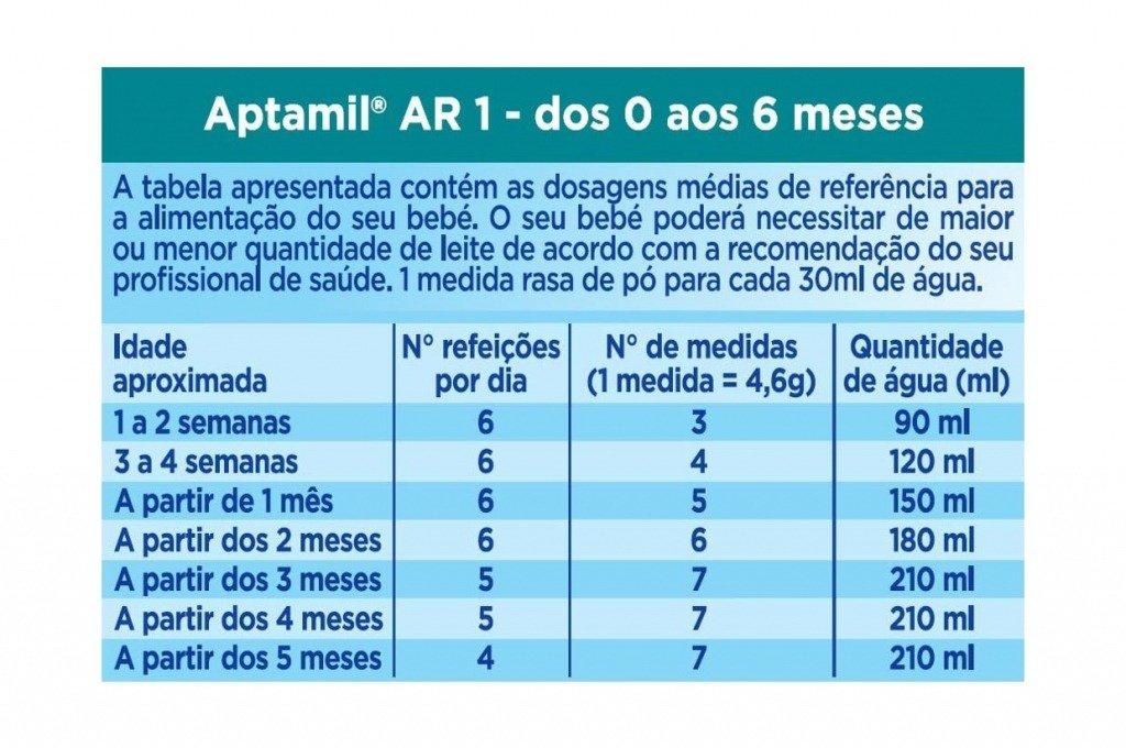 Aptamil - Aptamil® AR 1 4