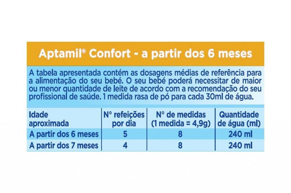 Aptamil - Aptamil® Confort 2 4
