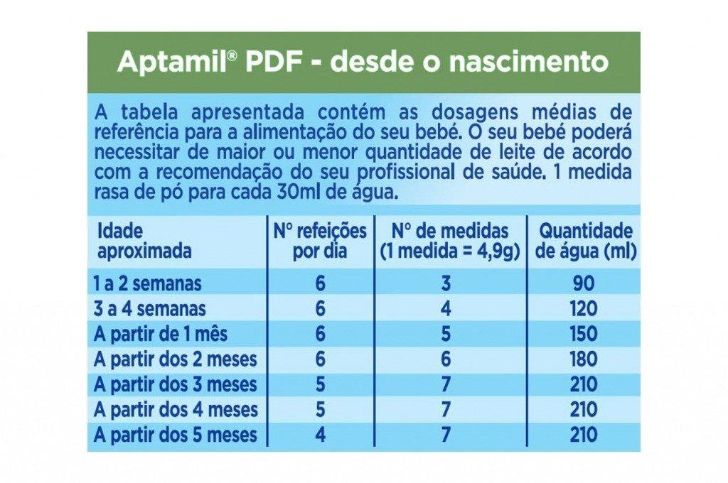 Aptamil - Aptamil® PDF 4