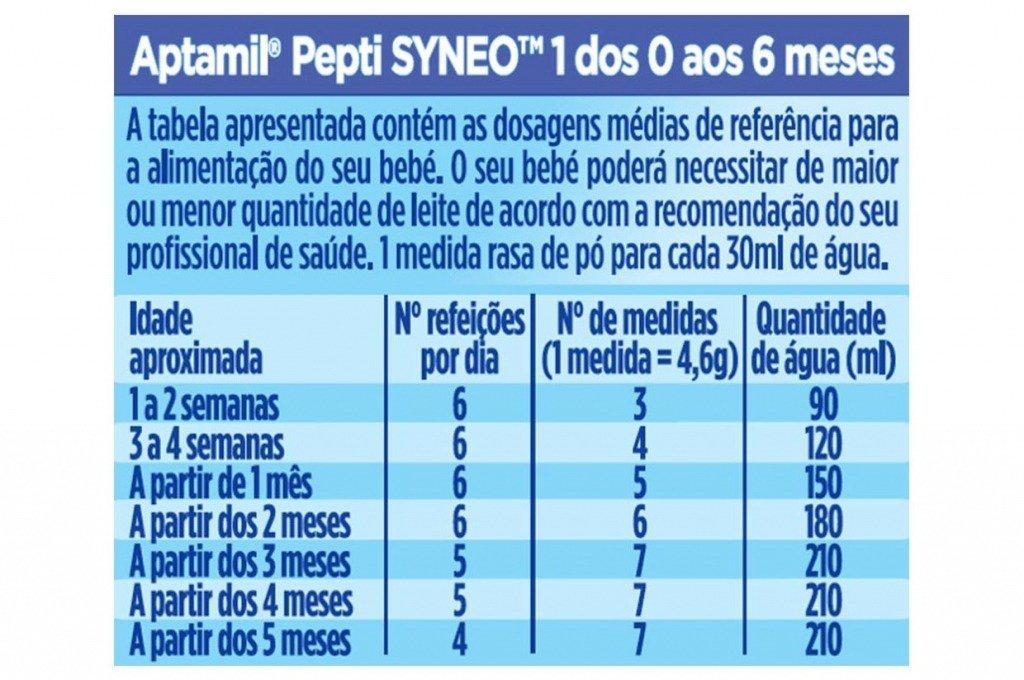Aptamil -  Aptamil® Pepti SyneoTM 1 4