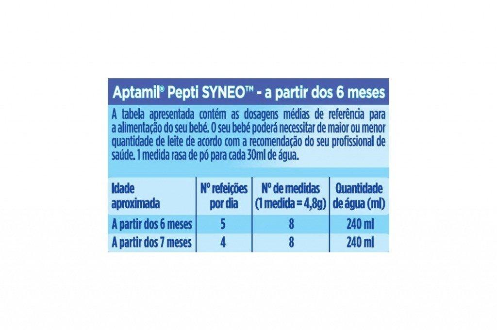 Aptamil - Aptamil® Pepti SyneoTM 2 4