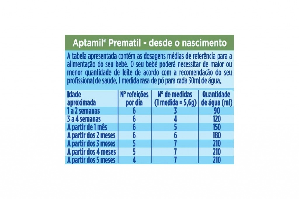 Aptamil - Aptamil® Prematil 4