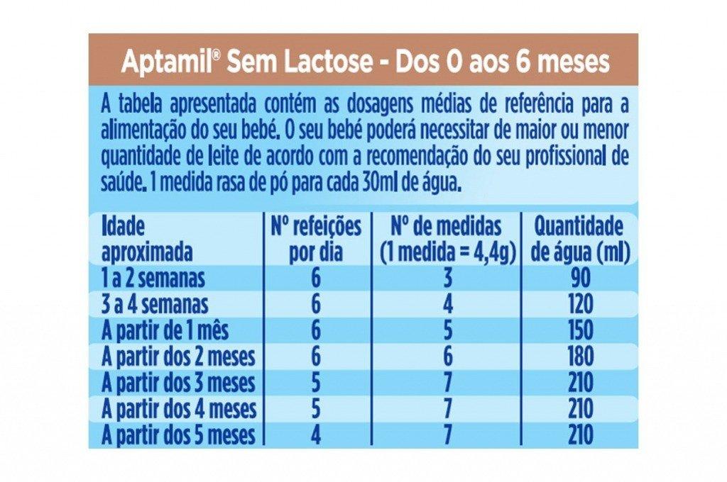 Aptamil - Aptamil Sem Lactose 2